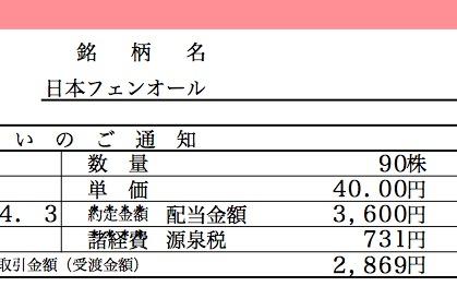 6870 日本フェンオール 配当金