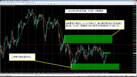 Ai trading strategies