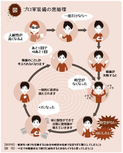 プロ軍精錬9