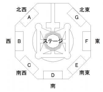 日本武道館アリーナスタンディング
