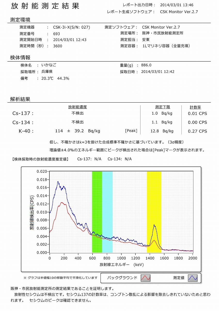 693 いかなご(兵庫県産)_01