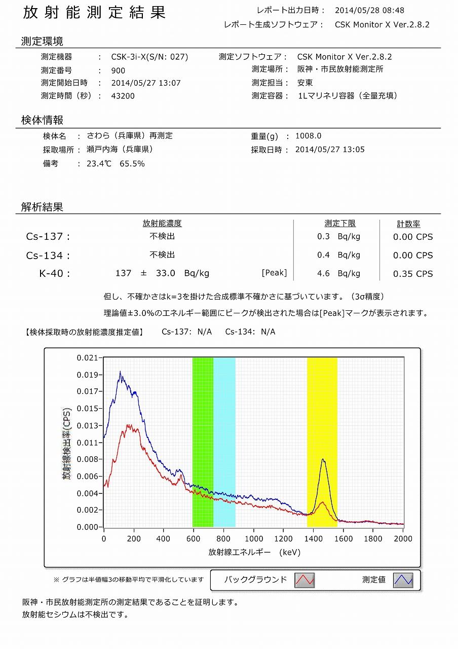 900 さわら(兵庫県)再測定_01