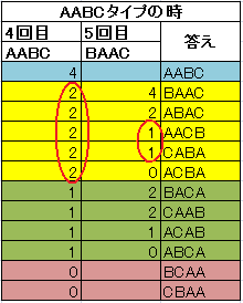 51aabcの時例