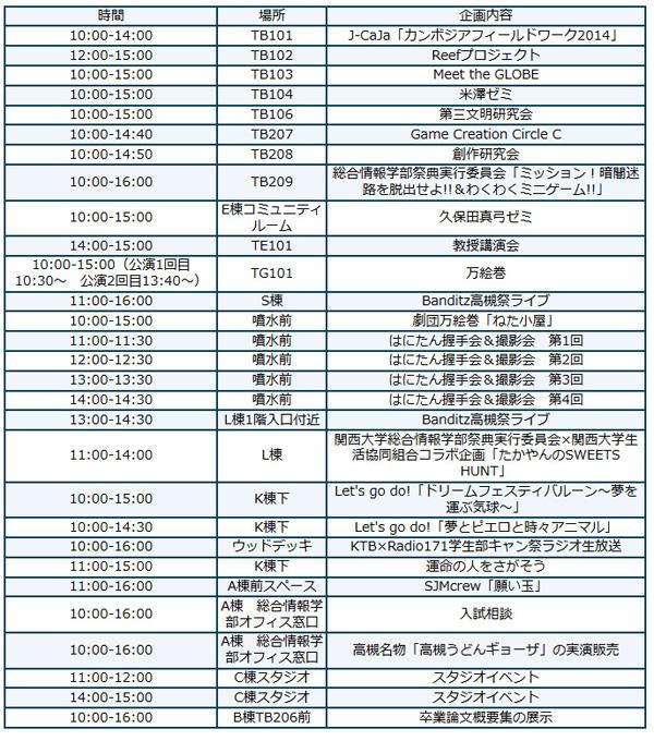 高槻キャンパス祭_スケジュール研究発表