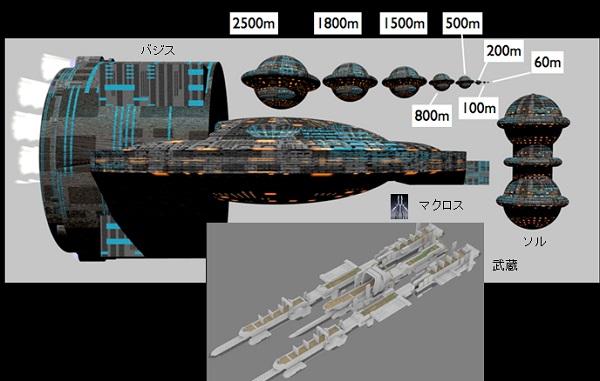 宇宙船 ローダン
