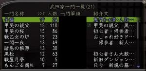 乱世武田一門リスト