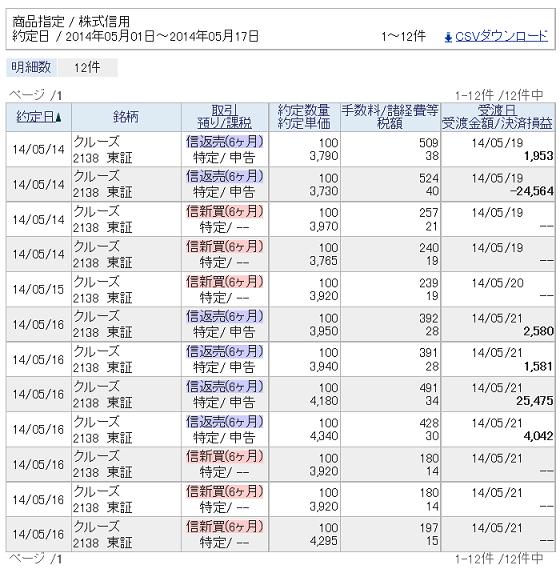 20140516kuru-zu.png
