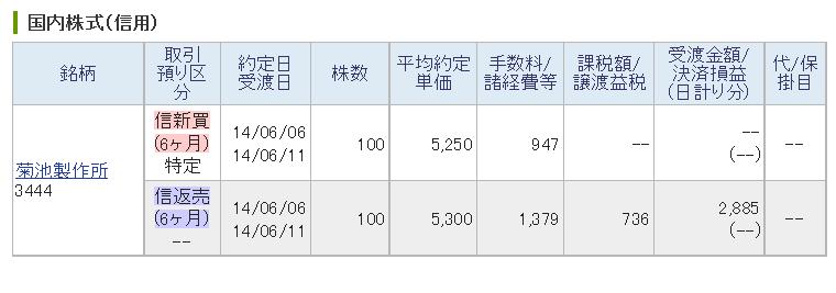 菊池20140606