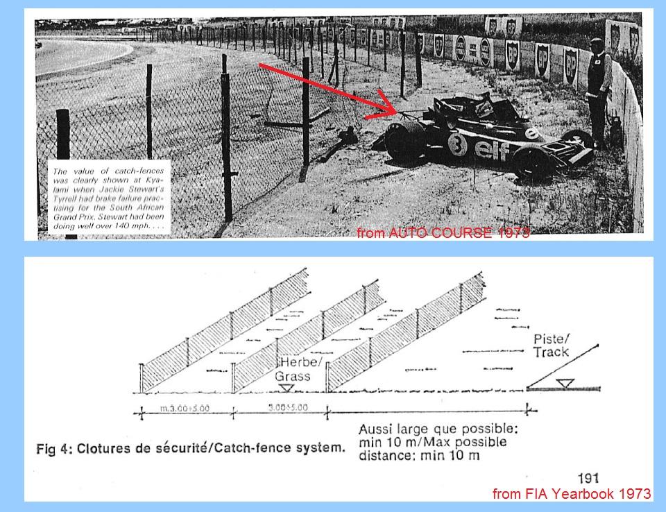 1973年南アフリカGPキャッチフェンスとFIAイヤーブックの図