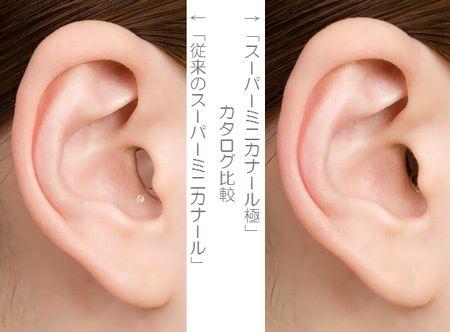 リオネット見えない補聴器HI-C3M2