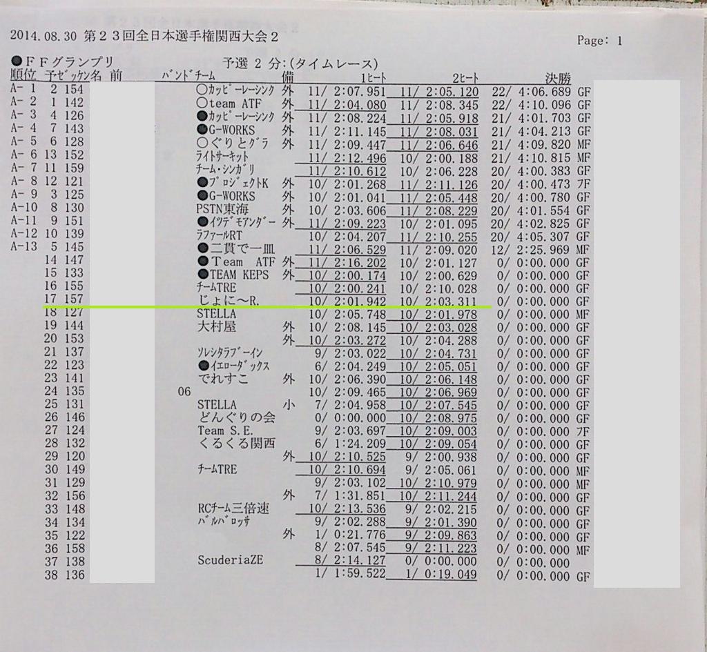 2014全日本関西FFグランプリリザルト2