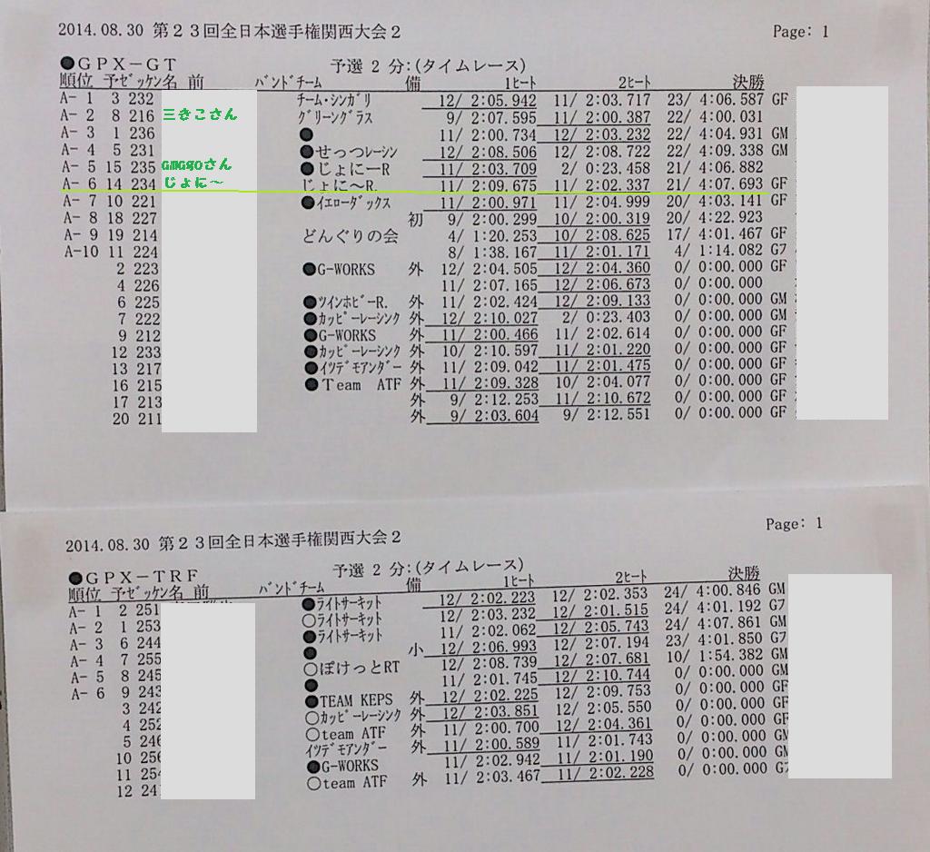 2014年全日本関西GPX-GT Aメインリザルト2
