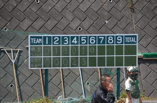 ⑩勝てる試合を5対5の引き分けに.....。