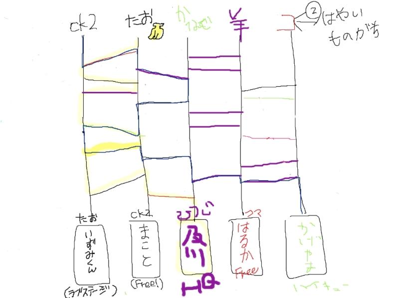 奏颯の腐ブログ 14年07月