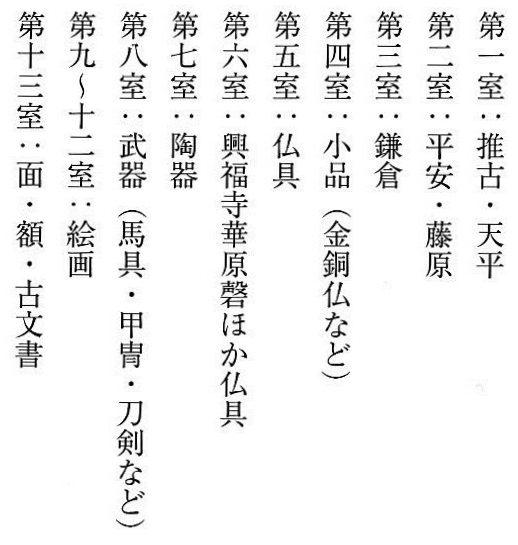 大正14年(1924)の奈良帝室博物館・各室の展示品目