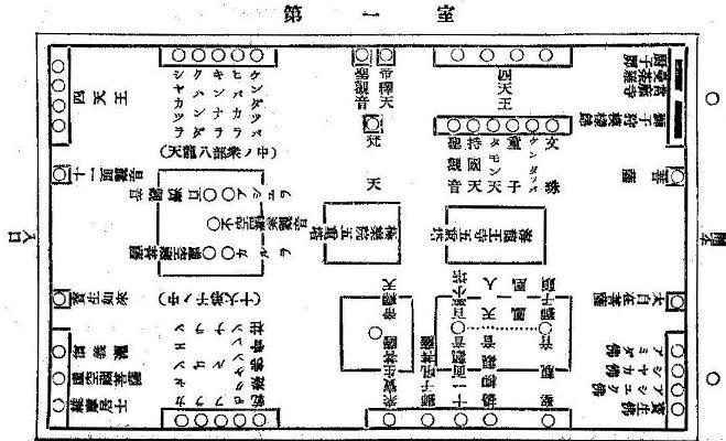 第1室の展示仏像配置略図~大正14年(1924)