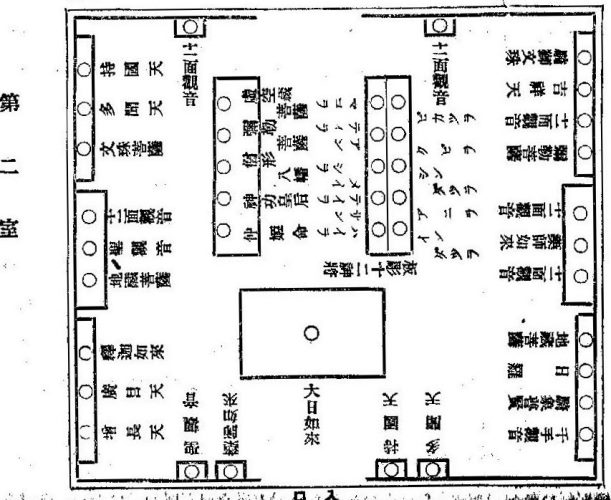 第2室の展示仏像配置略図~大正14年(1924)
