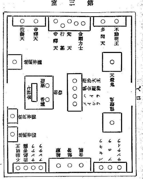 第3室の展示仏像配置略図~大正14年(1924)