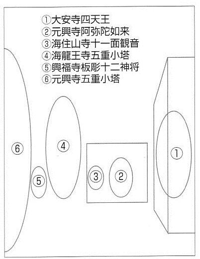 奈良帝室博物館~第1室から第2室を望んだ写真・展示仏像名