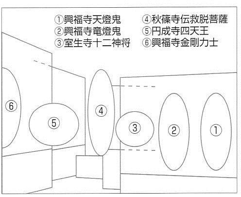 奈良帝室博物館~第3室仏像展示風景写真・展示仏像名