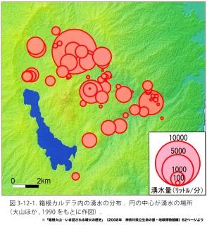 「箱根火山」図3-12-1