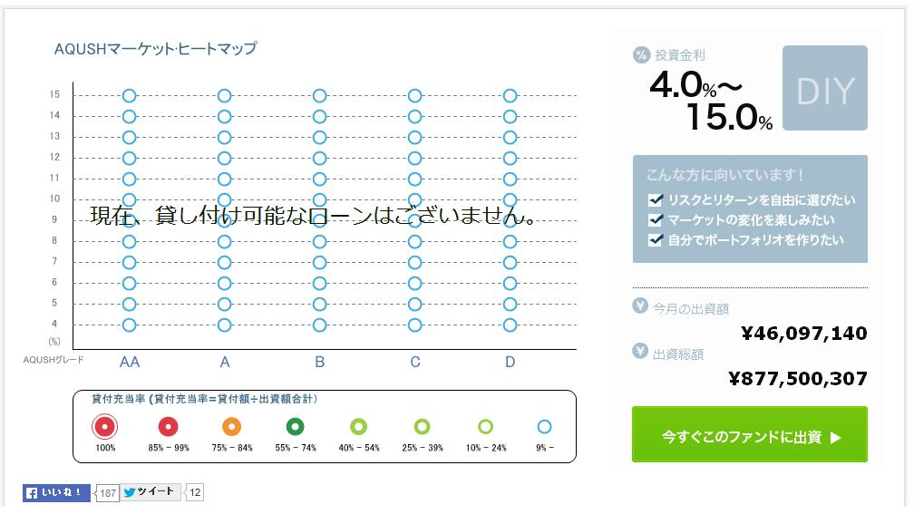 AQUSHヒートマップ20140226