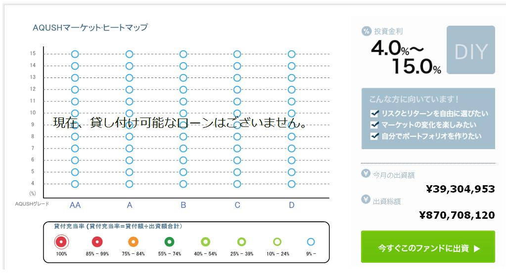 AQUSHヒートマップ20140326