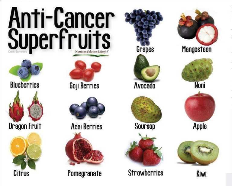 fruit-cancer.jpg