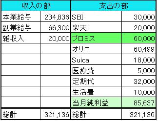 家計簿201402-1