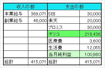 家計簿201403-1
