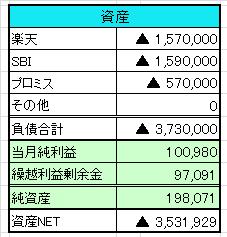 家計簿201403-2