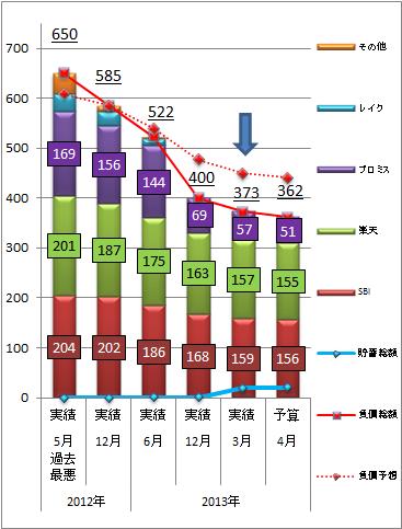 家計簿201403-3