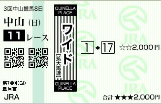 第74回皐月賞1