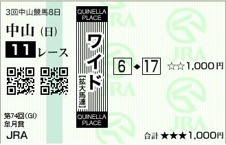 第74回皐月賞2