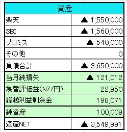 家計簿201404-2