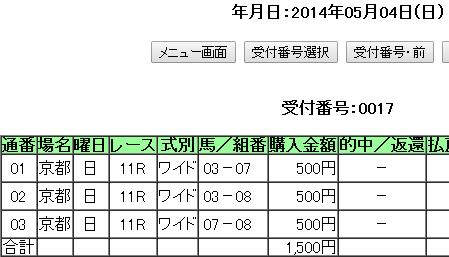 第149回天皇賞(春)