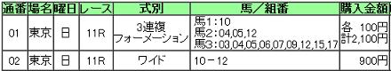 第19回NHKマイルカップ(GI)