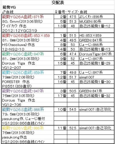 2014交配表