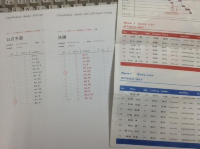 2014九州RR1st結果