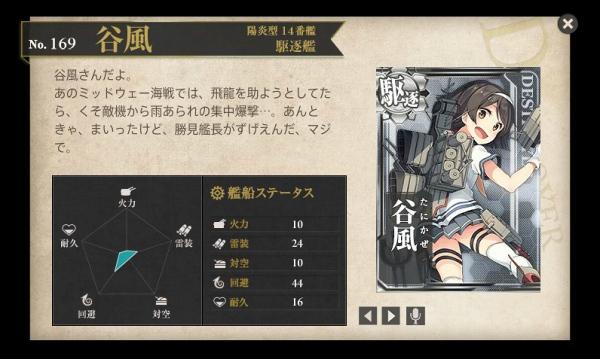 駆逐艦 谷風 図鑑