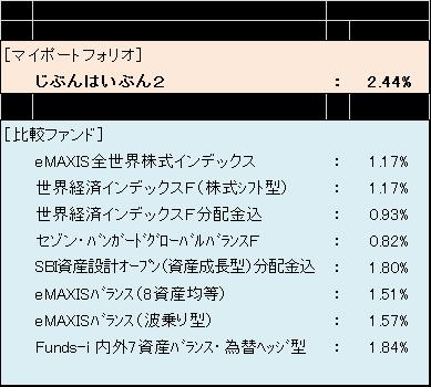 14-6:%