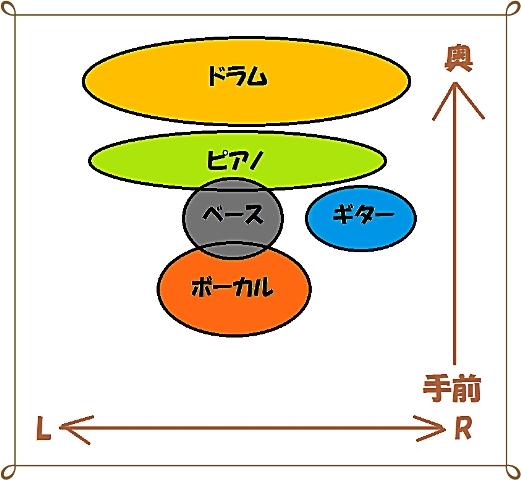 よく見るあの図(作画:マサシ)-3