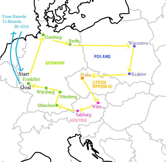 2012中欧旅行