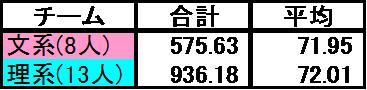 2014秋IR中間発表