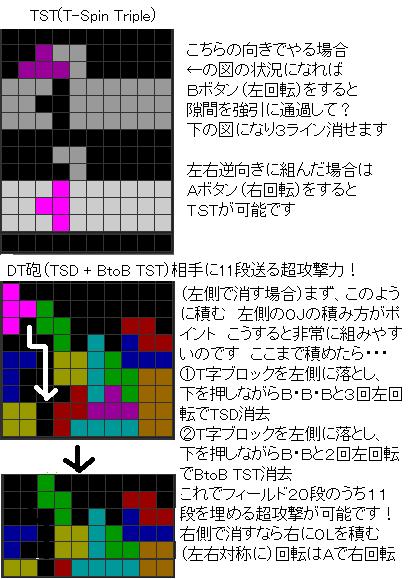 テトリス TST DT砲