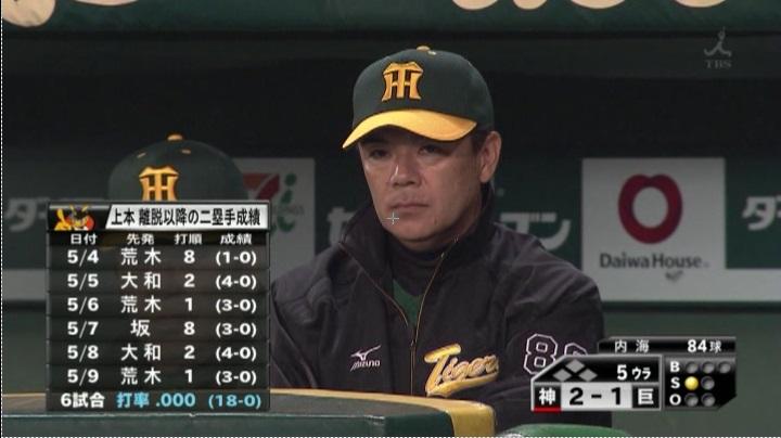 ウル虎、阪神がグリーンユニフォーム披露!(夜)和田監督2