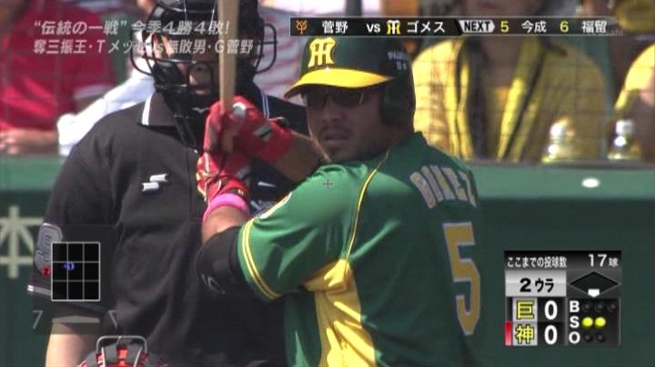 ウル虎、阪神がグリーンユニフォーム披露!(昼)ゴメス3
