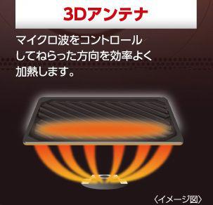 3Dアンテナ