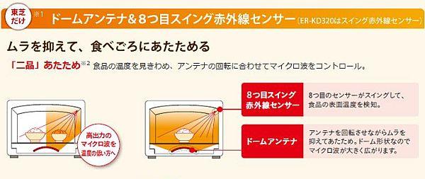 8目スイング赤外線センサー