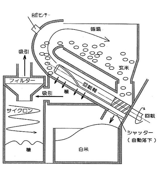 象印BT-AF05構造図